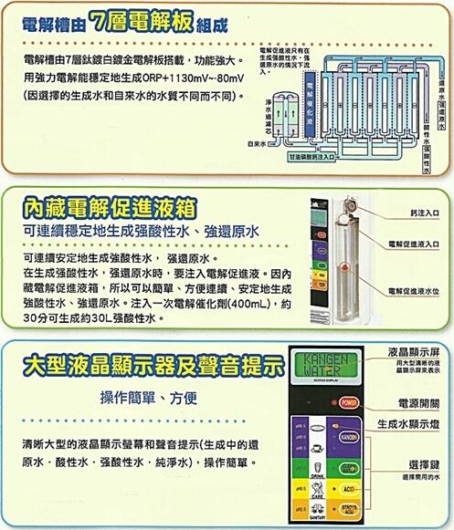 Enagic 電解還原水機解說